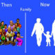 Superfast, Life, Left, Family, Behind, India
