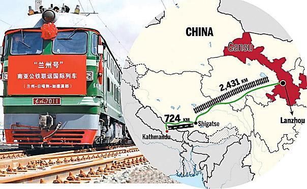 Nepal, China, Agreement, railway