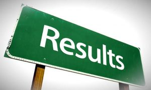 Examination Results, 1369 youth, Released, Week, Haryana