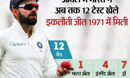 The Fifth Test Between India And England In Oval From Today