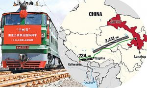 Nepal, China, Agreement, railway