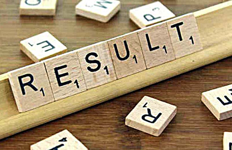 declared 12th class exam results