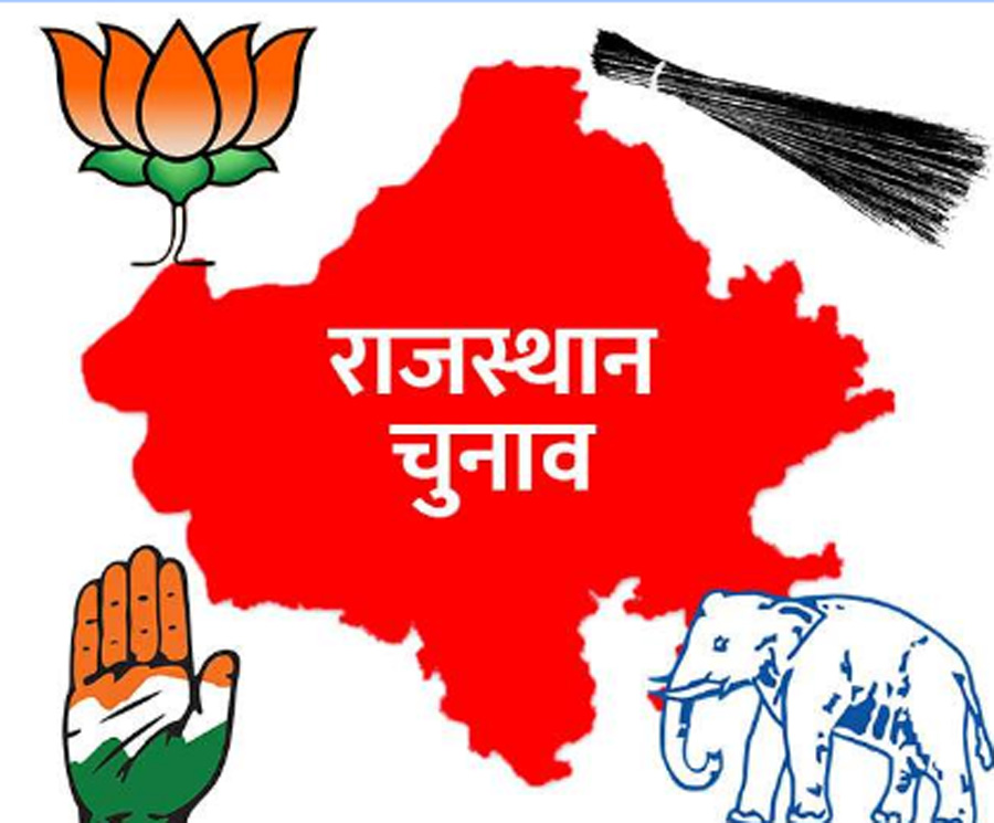 Rajasthan, Lok Sabha, Election