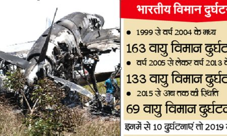Accidents in the Indian Army are a serious issue