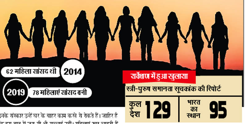 More opportunities for women to be given in every field