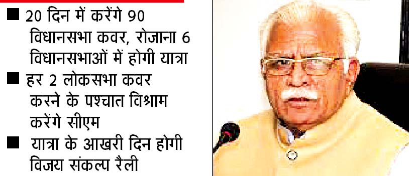 Khattar will go to the public's court