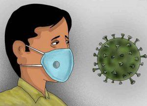 Coronavirus Recovery Rate