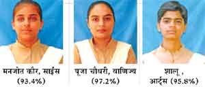 Sri Gurusar Modia Girls School